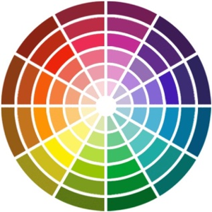Color wheel and sales presentations